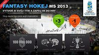Fantasy Hokej MS 2013