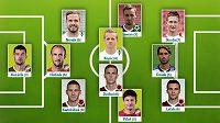 Sestava sezóny 2014/15 fotbalové Synit ligy podle Sport.cz: