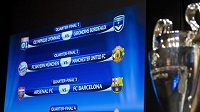 Rozlosování čtvrtfinálových dvojic letošní fotbalové Ligy mistrů.