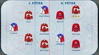 Naše barvy hájí trojice hokejistů
