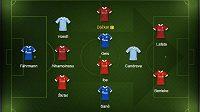 Věříme ve výhru Schalke, Liverpoolu, Lazia a Sparty.