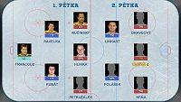 Jakub Petružálek má v play off skvělou formu.