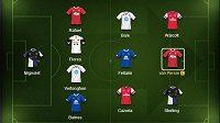 Nejlépe hodnocení hráči uplynulé sezony Premier LEague