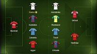Nejlepší jedenáctka 3. kola Fantasy Premier League