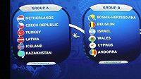 Los kvalifikace o postup na evropský šampionát 2016 do Francie přiřkl české fotbalové reprezentaci do skupiny A Nizozemsko, Turecko, Island, Lotyšsko a Kazachstán.