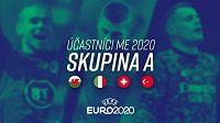 Účastníci ME 2020 – Skupina A