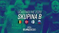 Účastníci ME 2020 – Skupina B