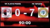 Světelná tabule během utkání 5. kola Gambrinus ligy mezi SK Slavia Praha a FK Teplice, hrané 19. srpna 2013 v Edenu.