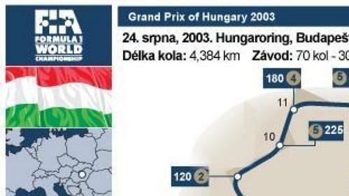 Mapa okruhu Hungaroring v Budapešti.