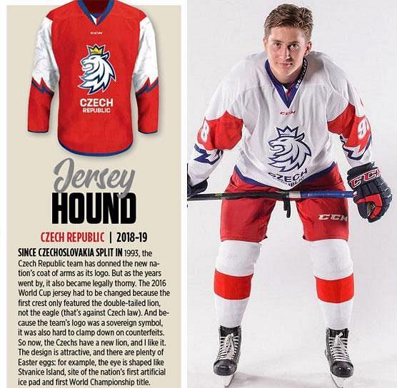 Martin Nečas v juniorské variantě nového národního dresu. Vlevo pasáž z magazínu The Hockey News, který podobu dresů pochválil.