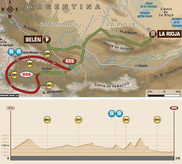 Trasa 10. etapy Rallye Dakar s výškovým profilem.