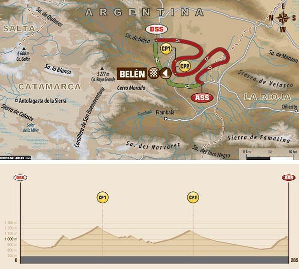 Trasa 9. etapy Rallye Dakar s výškovým profilem.