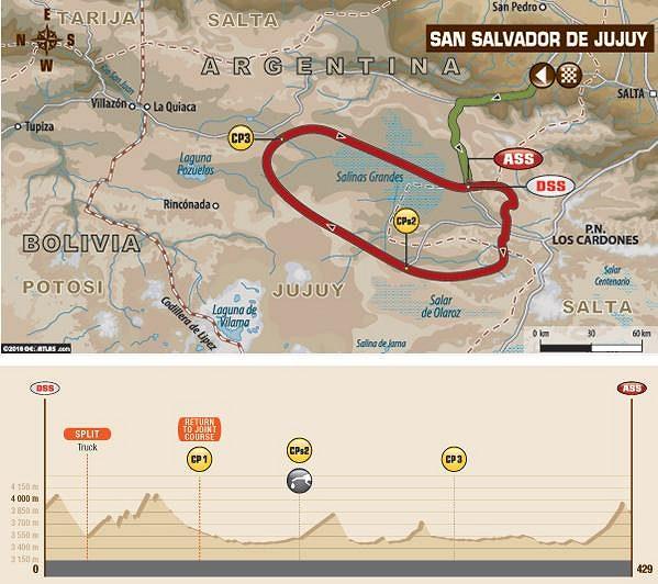 Trasa 4. etapy Rallye Dakar s výškovým profilem.
