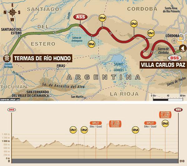 Trasa 2. etapy Rallye Dakar s výškovým profilem.