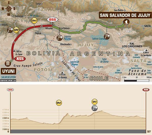 Trasa 5. etapy Rallye Dakar s výškovým profilem.