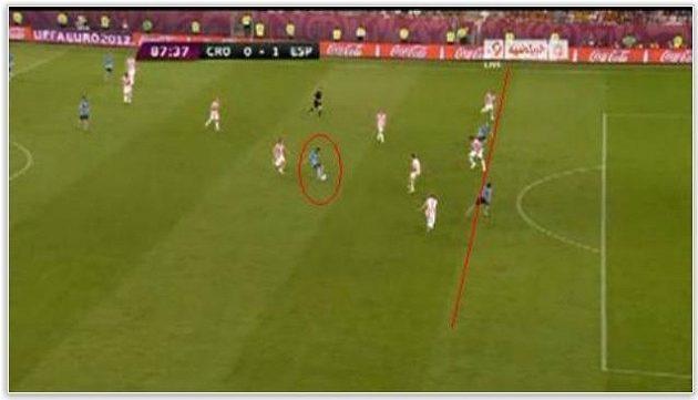 Situace, která předcházela rozhodujícímu gólu Španělska proti Chorvatsku
