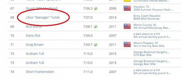 Česko má konečně zástupce i v oficiálních tabulkách!