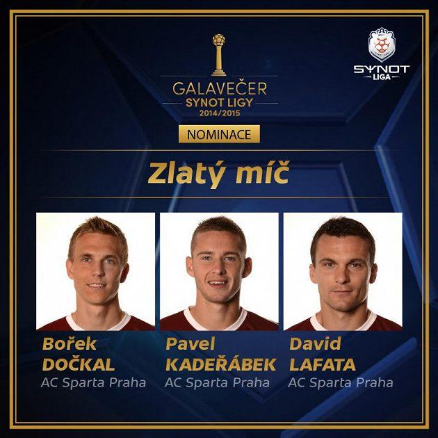 Nominace na Zlatý míč.