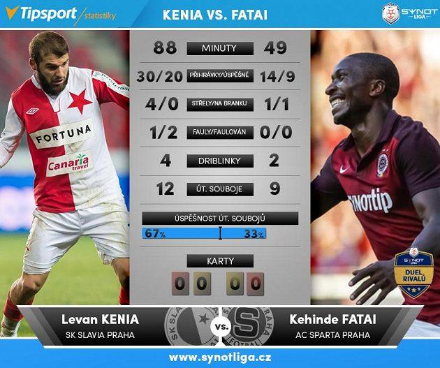 Kenija versus Fatai...