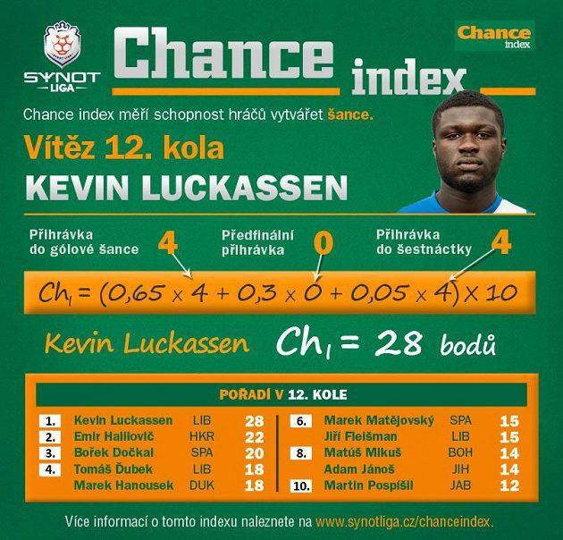 Luckassen byl pro Slovan správným žolíkem...