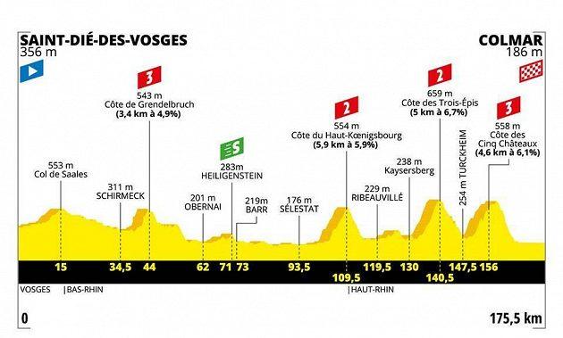Tour de France 5. den