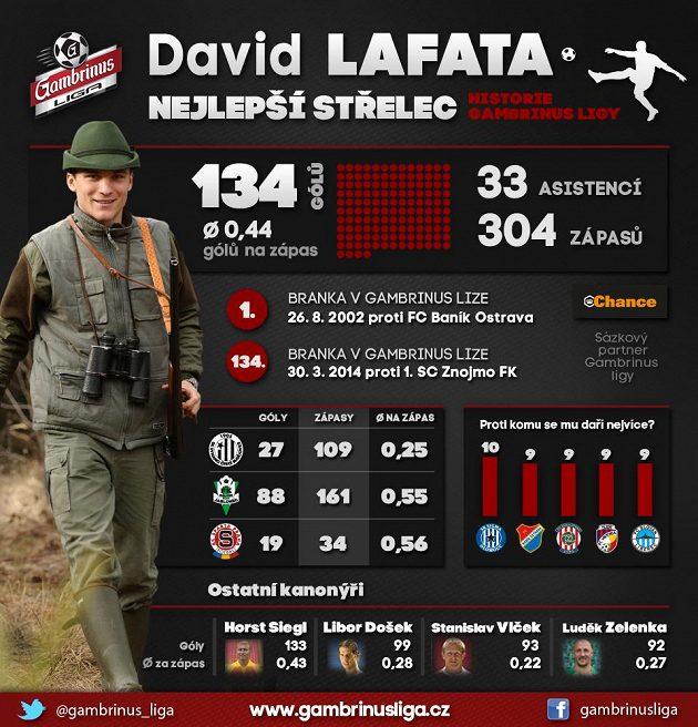 Když se myslivec David Lafata vydává na lov, každá obrana je v ohrožení...