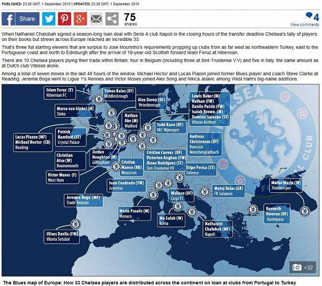 Hráči Chelsea jsou na hostováních rozeseti po celé Evropě.