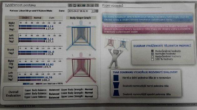 Jeden list tabulek a čísel ze zátěžového testu.