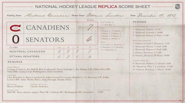 Historický zápis, takto začínala NHL, nyní slaví 100 let.
