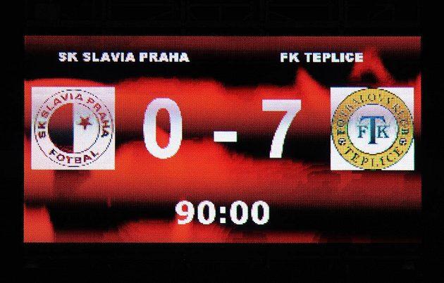 Světelná tabule po utkání 5. kola Gambrinus ligy mezi SK Slavia Praha a FK Teplice.