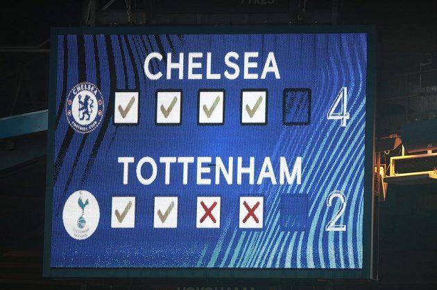 Fotbalisté Chelsea postoupili přes Tottenham do finále Ligového poháru. Rozhodl o tom penaltový rozstřel ve čtvrteční odvetě, Chelsea vyhrála 4:2.