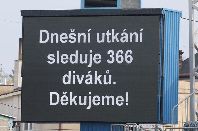 Tabule ukazuje počet diváků na stadionu během duelu Opavy s Bohemians.