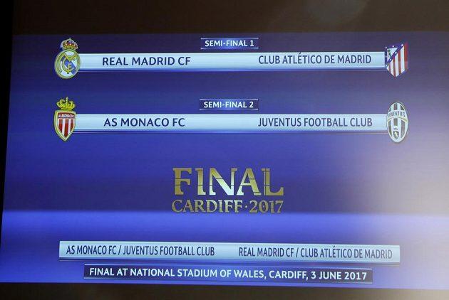 Semifinále Ligy mistrů je rozlosováno.