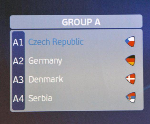 V Praze bylo rozlosováno mistrovství Evropy hráčů do 21 let. Čeští fotbalisté se ve skupině A střetnou s Německem, Dánskem a Srbskem.
