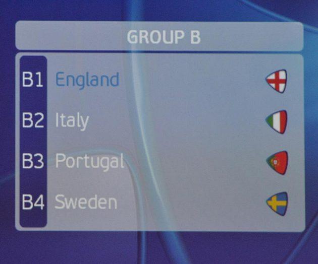 Skupinu B tvoří týmy Anglie, Itálie, Potugalska a Švédska.