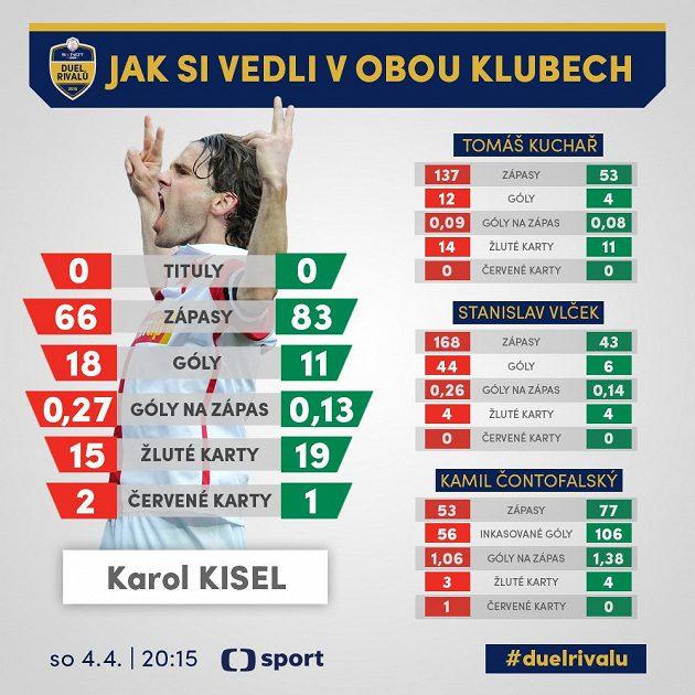 Karol Kisel a spol. působili na obou březích...