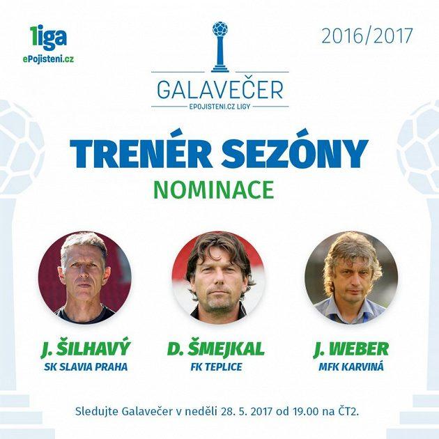 Trenér sezóny - nominace.