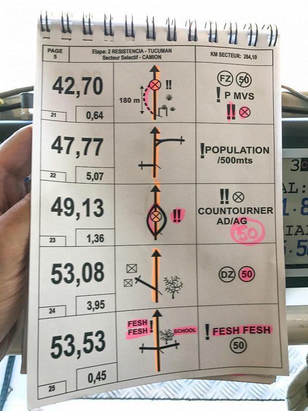 Tak kudy dál? Roadbook navigátora Františka Tomáška z posádky Martina Macíka.