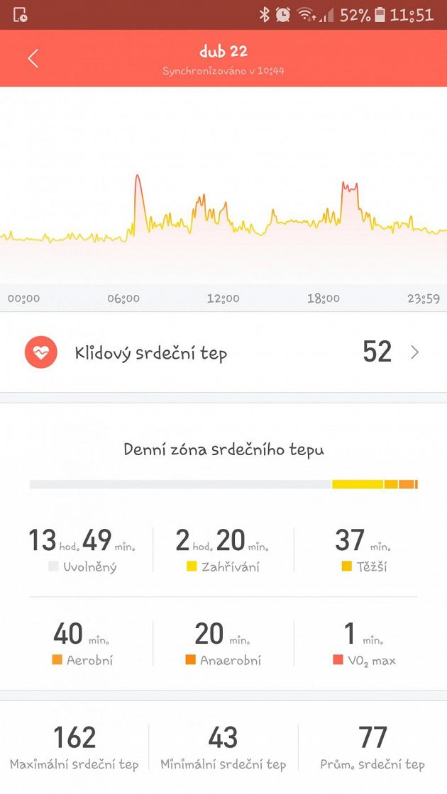 Xiaomi Huami Amazfit Bip - zajímavé jsou třeba i průběžné statistiky tepové frekvence.