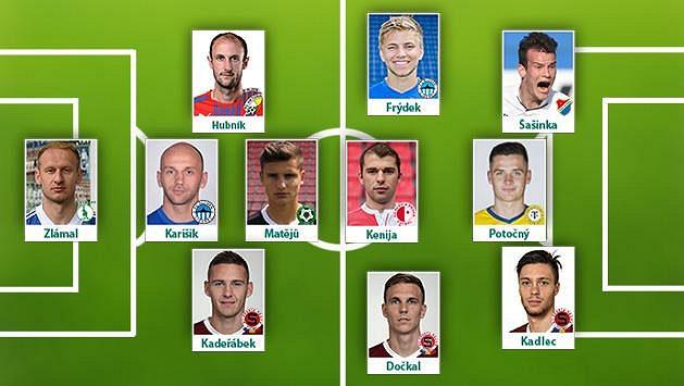 Sestava 28. kola fotbalové Synot ligy podle Sport.cz: