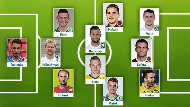Sestava 12. kola fotbalové ePojistovna.cz ligy podle Sport.cz: