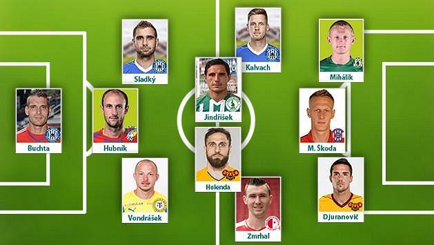Sestava 15. kola fotbalové HET ligy podle Sport.cz: