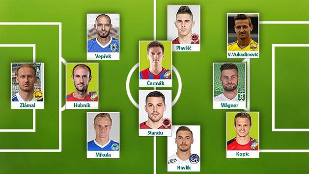 Sestava 25. kola fotbalové HET ligy podle Sport.cz: