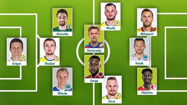 Sestava 25. kola fotbalové Fortuna ligy podle Sport.cz: