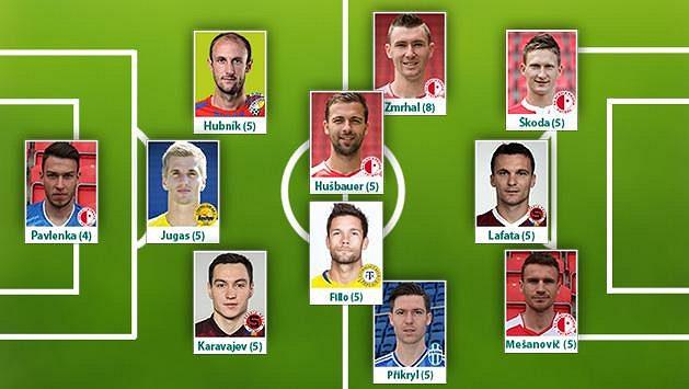 Sestava sezóny 2016/17 fotbalové ePojisteni.cz ligy podle Sport.cz: