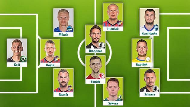 Sestava 13. kola fotbalové Fortuna ligy podle Sport.cz:
