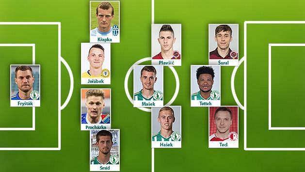 Sestava 23. kola fotbalové HET ligy podle Sport.cz: