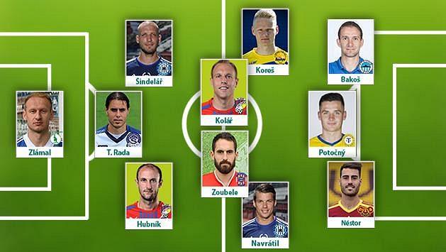 Sestava 27. kola fotbalové Synot ligy podle Sport.cz
