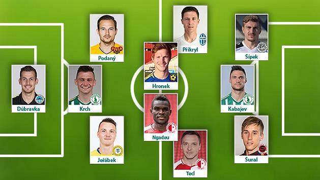 Sestava 29. kola fotbalové ePojisteni.cz ligy podle Sport.cz: