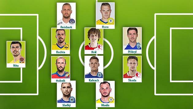 Sestava 23. kola fotbalové Fortuna ligy podle Sport.cz